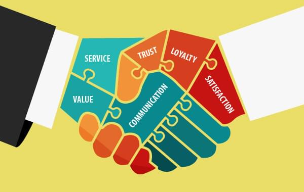 """Graphic showing business shaking hands with consumers with the words """"service"""", """"value"""", and """"communication"""" on the business' hand and the words """"trust"""", """"loyalty"""", and """"Satisfaction"""" on the consumers' hand."""